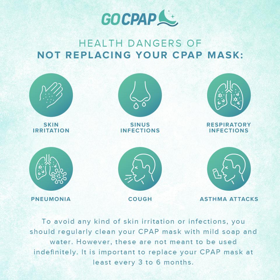 Health Dangers of Not Replacing CPAP Mask